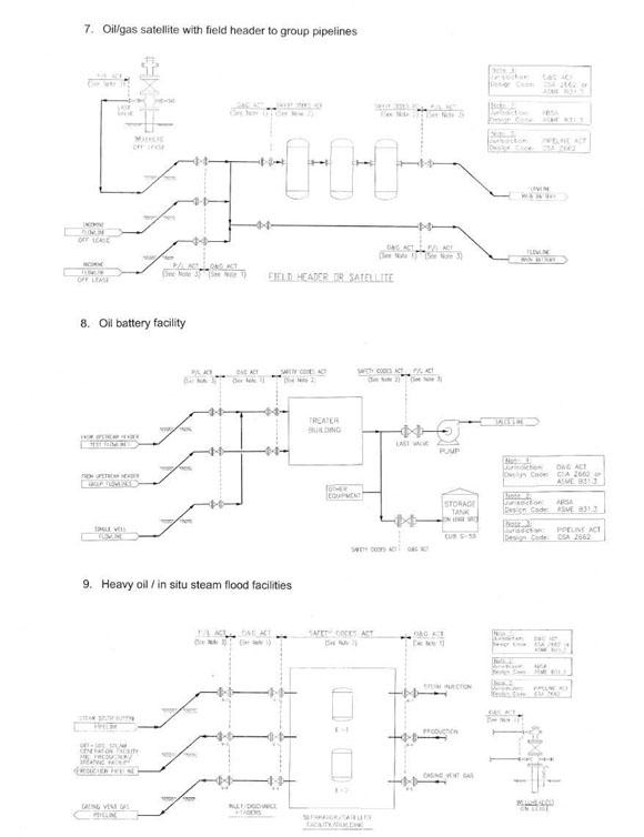 1 0 Scope & Jurisdiction   Tundra Engineering Inc - EPCM